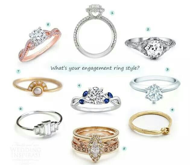 Trendy What us your engagement ring style