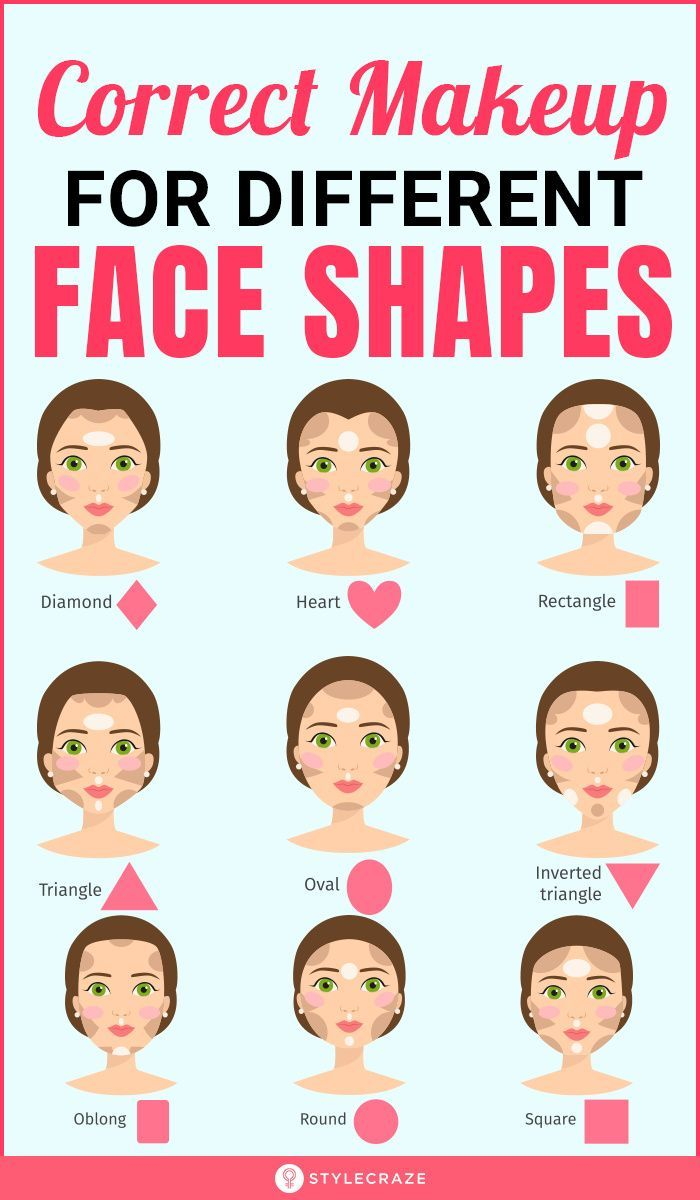 Different Face Shapes Need Different Kinds Of Makeup  Corrective