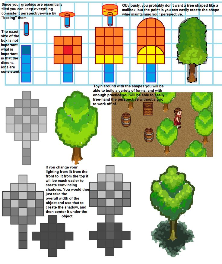 Pixel Art Tutorial, Video Game
