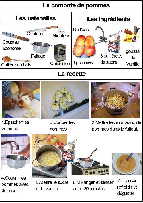 La compote de pommes - Meroute en clis - Activité en progression GS-CP-CE1
