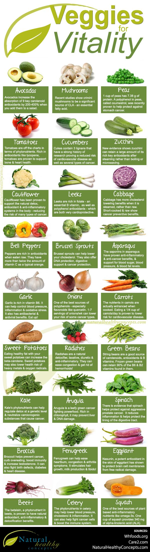 Veggies-for-Vitality - Natural Healthy Concepts
