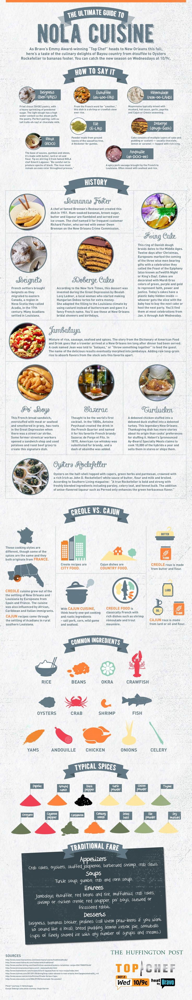 New Orleans-Style Cooking: Guide To Cajun And Creole Fare (INFOGRAPHIC)
