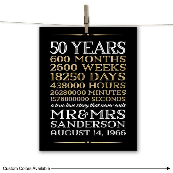 Hey, I found this really awesome Etsy listing at https://www.etsy.com/listing/244581344/50th-anniversary-gifts-for-grandparents