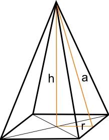 Piramide: formule sulla piramide retta, definizioni e proprietà.