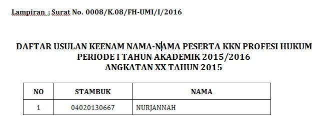 Usulan Keenam KKN Profesi Hukum XX Tahun 2016