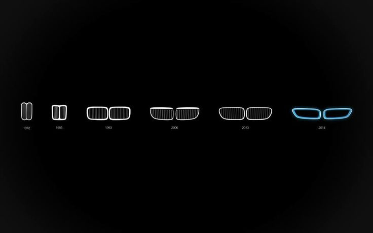Evolution of BMW's iconic front grille