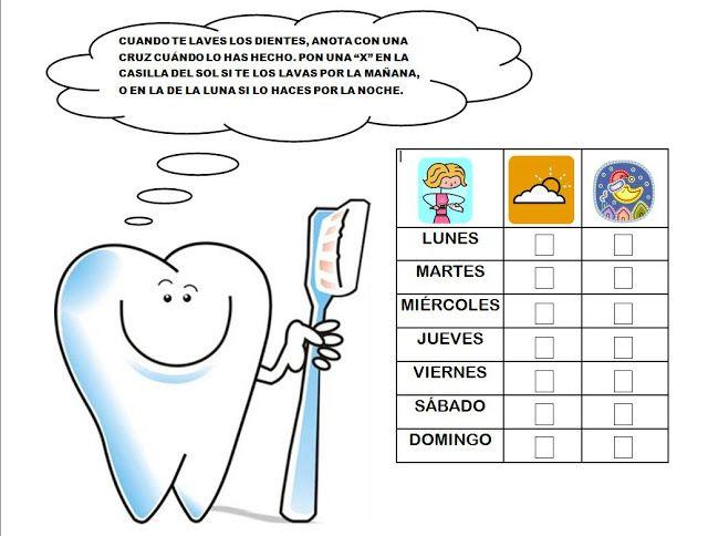 Los duendes y hadas de Ludi: Hábitos Saludables ( los dientes)