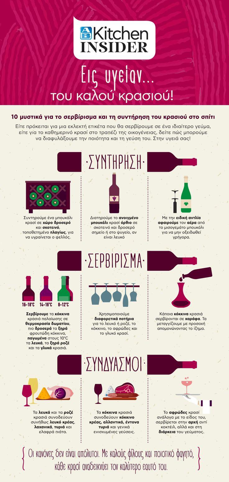 Με καλούς φίλους και ποιοτικό φαγητό κάθε κρασί αναδεικνύει τον καλύτερό του εαυτό. Δες τα 10 μυστικά που προτείνει το AB Kitchen Insider για να διαφυλάξεις την ποιότητα και τη γεύση του:   http://www.ab.gr/proposes/ab-kitchen-insider