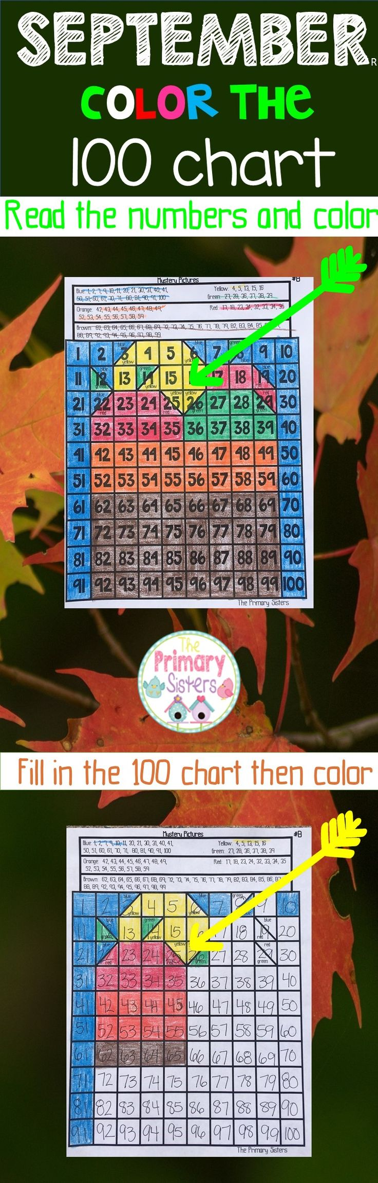 Math stations made easy with these fall themed mystery pictures. Two ways to work on number sense. Read the numbers and color or Fill in the 100 chart then use the code to color. Use in morning tubs to practice reading and writing numbers to 100