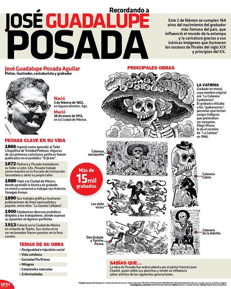 Ayer se cumplieron 164 años del nacimiento del caricaturista, José Guadalupe Posada. #Infographic