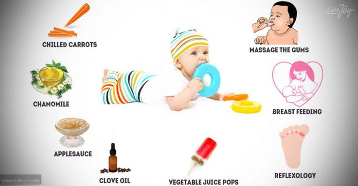 Signs And Symptoms Of Teething