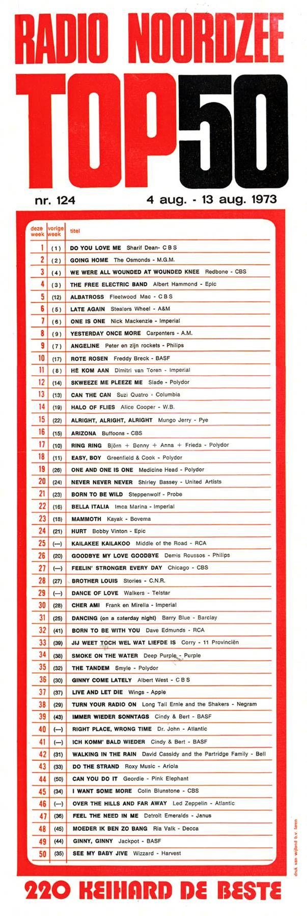 Radio Noordzee Top 50, 4 augustus 1973 Yeah, de Osmonds op nummer 2! Samen met mijn vriendin Marianne Schweers uit Ridderkerk bij haar thuis.