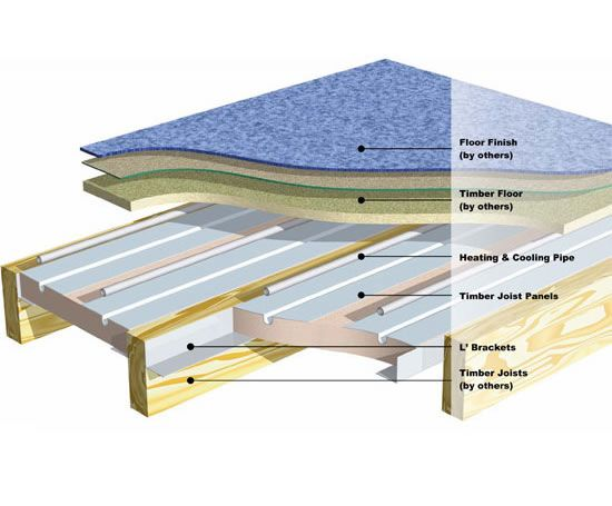 17 best images about hydronic heating on pinterest for Warmboard cost