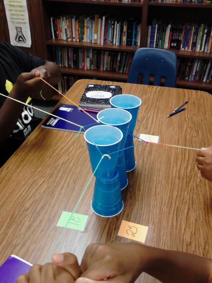 Teambuilding activity with minimal supplies. Great description of team member roles and summary discussion. Blog post from In the middle: Life as a middle language arts teacher.