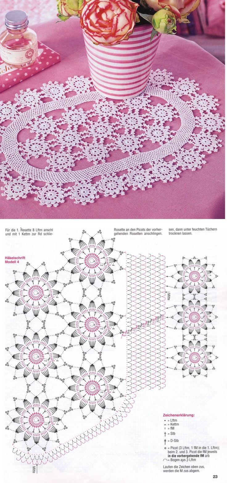 25 mejores imágenes en Tablero de puntos al crochet en Pinterest ...