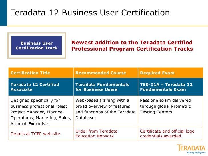 7 best TCAD V2R5 Certification Training Tools images on Pinterest ...