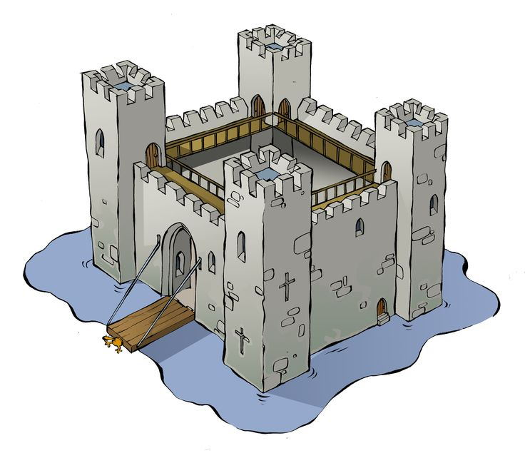Medieval castles google search for the home bedrooms for Castle design