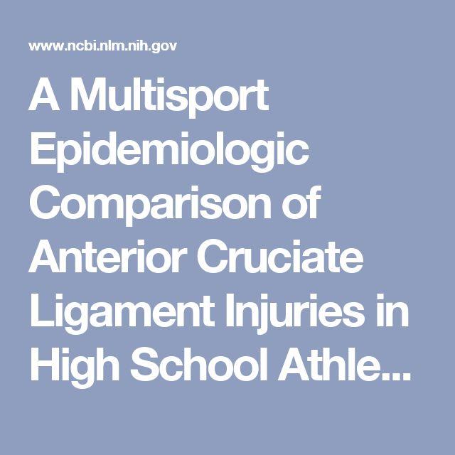 A Multisport Epidemiologic Comparison of Anterior Cruciate Ligament Injuries in High School Athletics