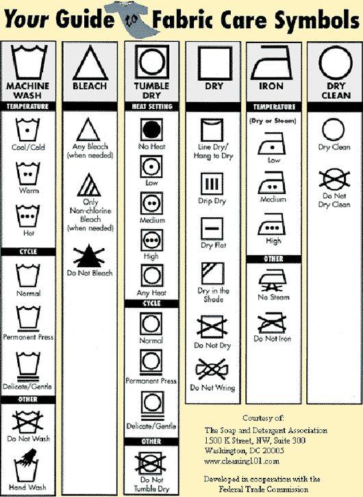 Fabric label care symbols chart