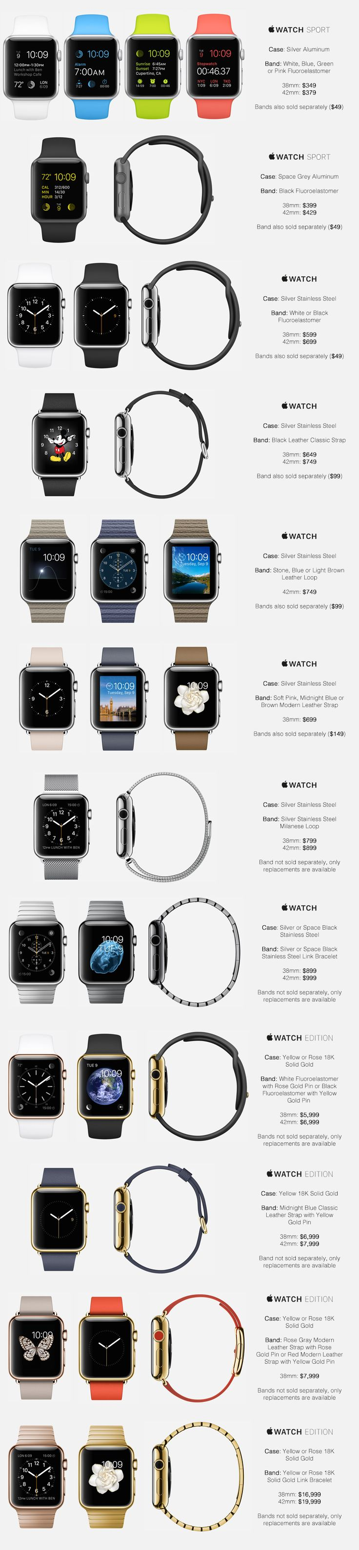 An In-Depth Look at Apple Watch Band Options and Potential Pricing - Mac Rumors