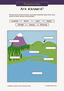 belajar pengetahuan alam anak kelas 2 SD, gunting & tempelkan nama tempat di alam (laut, lembah, bukit, dll)