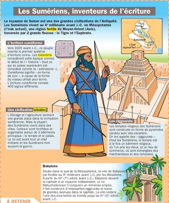 Fiche exposés : Les Sumériens, inventeurs de l'écriture