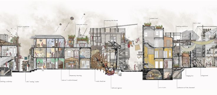 parasite architecture thesis Urban archtifice: regenerating residential facades through acupuncture urban archtifice: regenerating residential facades through architecture thesis prep.