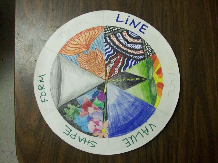 7 Elements Of Visual Arts : Art craftivity elements of design lessons school and