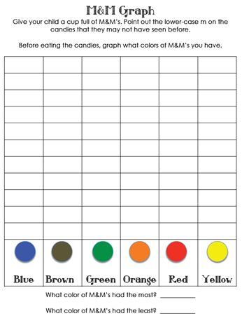 M & M graph - learning game