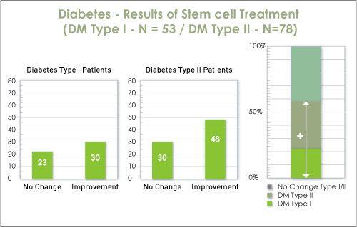 4706 Best Diabetes Treatment Images On Pinterest