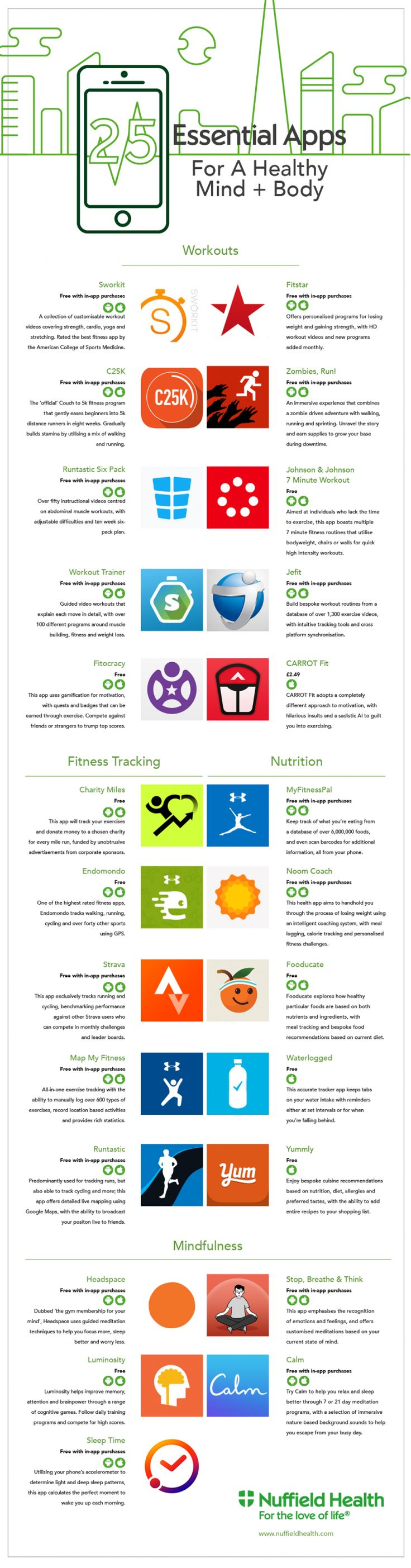 25 essential apps for a healthy mind and body #infographic #Health #Apps