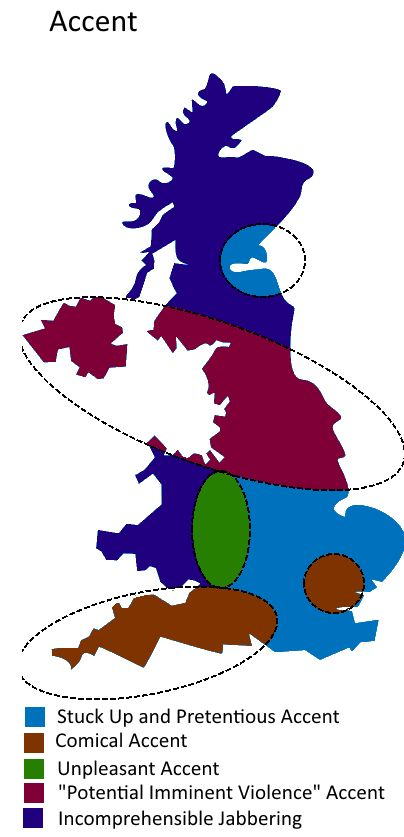 UK Divided By Accent