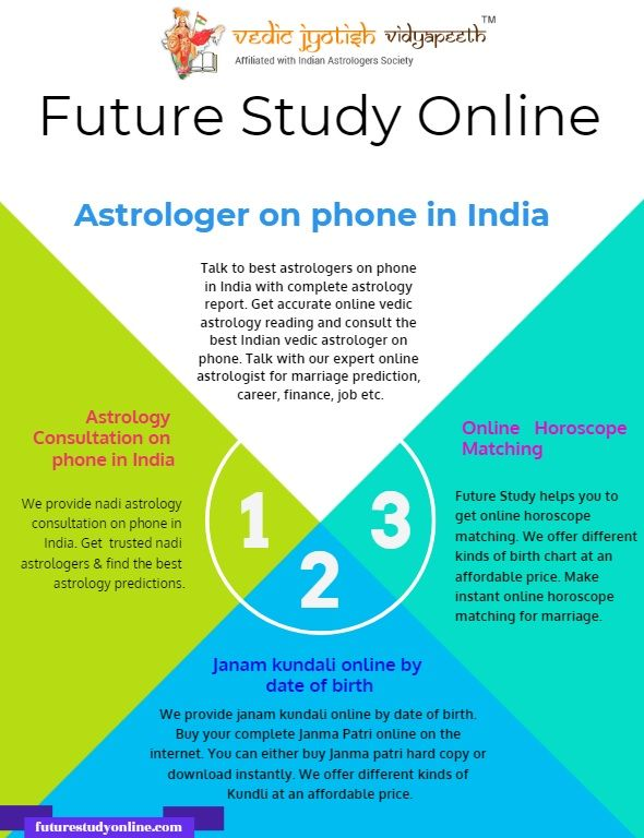 Talk to best astrologers on phone in India with complete