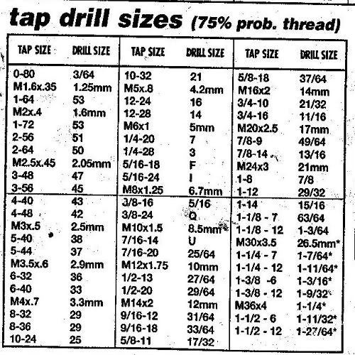 machine shop tap chart