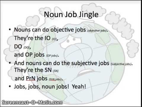 jingle writing jobs Quirky, but possible you can get a job writing jingles by leveraging these resources and your natural writing skills.
