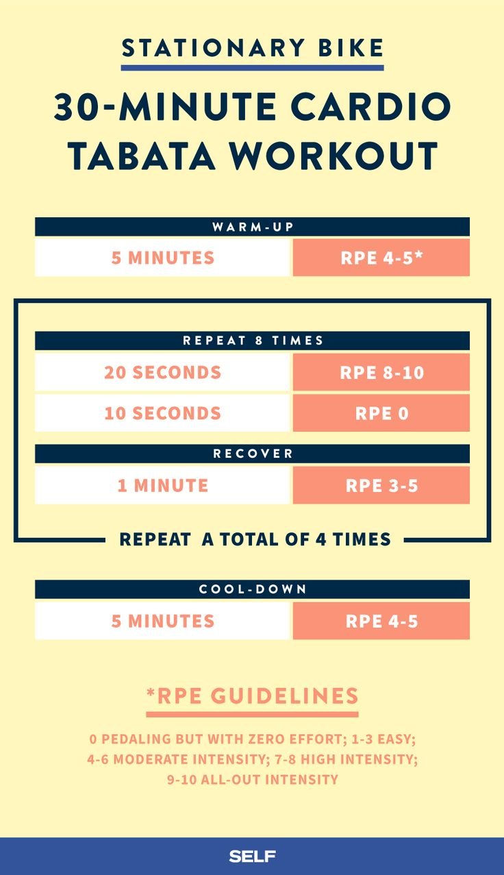 tabata weight training for fat loss