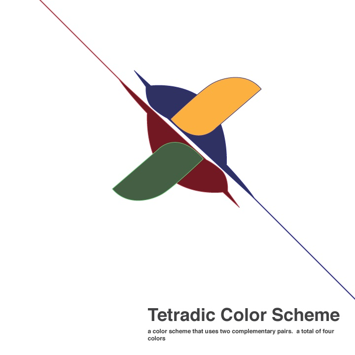 24 Best Tetradic Scheme Images On Pinterest