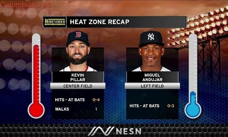 Red Sox Final Red Sox S Offense Continues Dry Spell As Boston Is Swept By Yankees Liga De Campeones Boston El Cairo