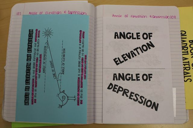 Angle Of Elevation Lesson Plan : Best geometry class images on pinterest teaching