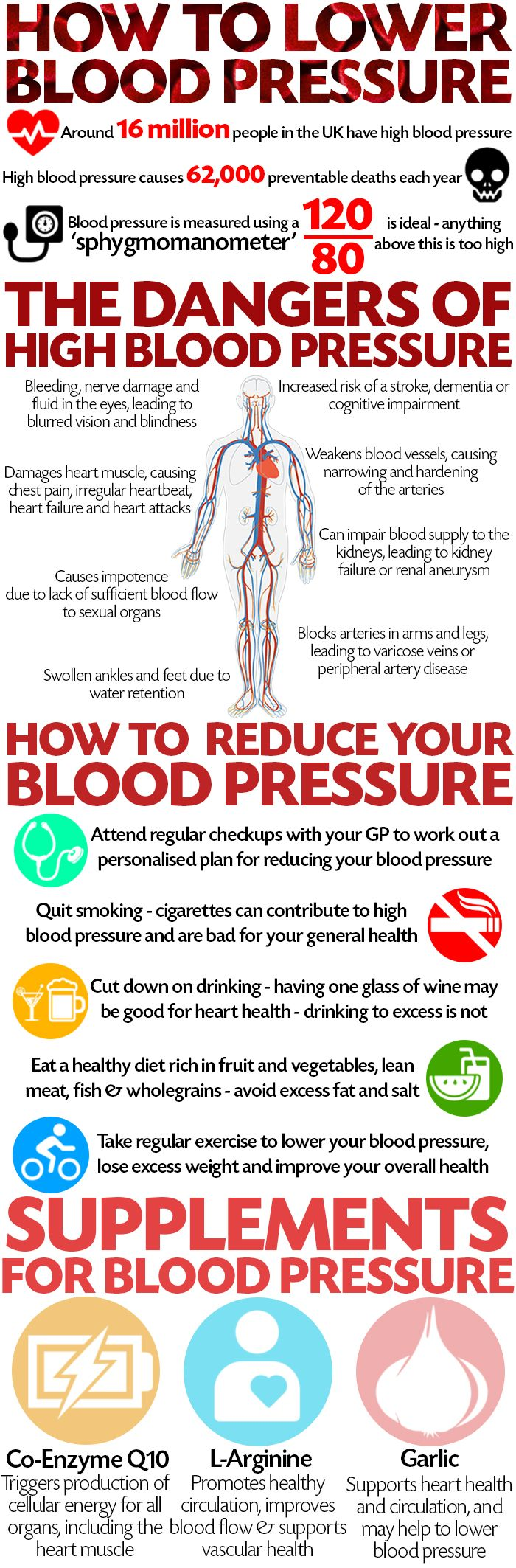 Find out how you can naturally lower your blood pressure with our new infographic! Browse our heart health supplements here: http://bit.ly/HeartHe4lth