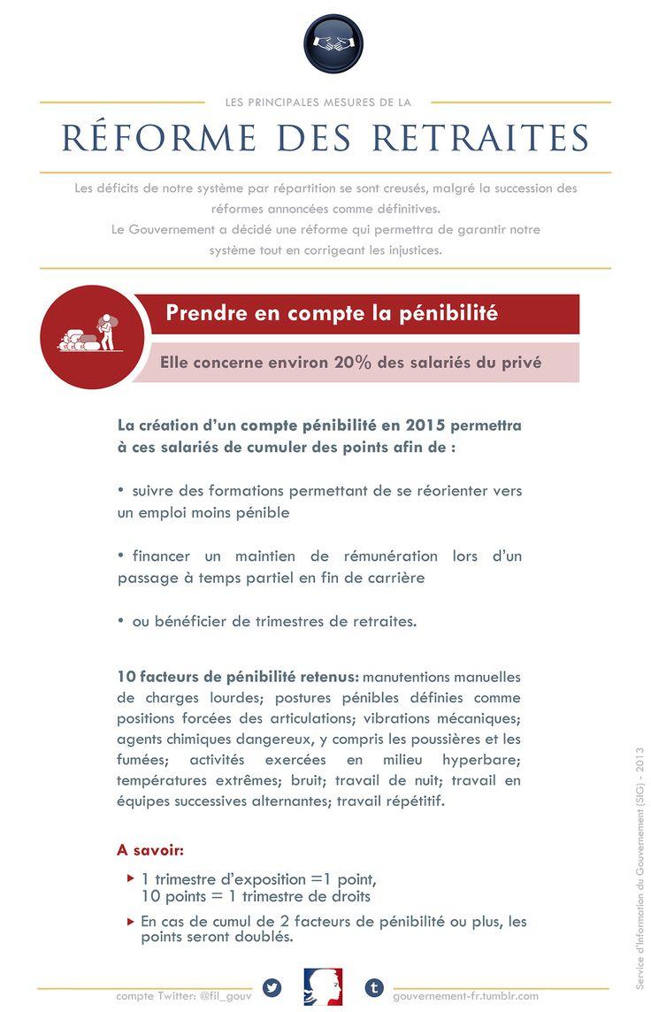 Les enjeux de la réforme des retraites: prendre en compte la pénibilité (2/3)   #retraites         #reforme #penibilite         #gouvernement         #politique