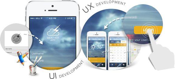 User Interface #Design - Via http://www.themangomedia.com/blog/gorgeous-user-interface-design-inspiration/ @teammangomedia