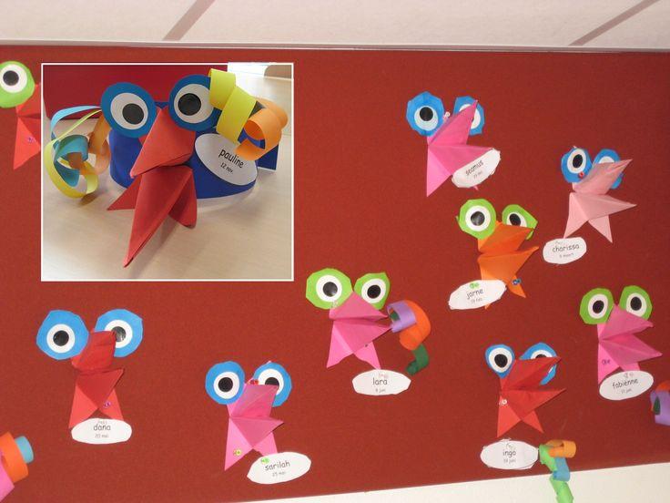 Verjaardagshoed vogel. Alle vogels hangen in de klas op volgorde van de jarigen = gelijk onze kalender. Voorbeeld gezien op Kleutergroep