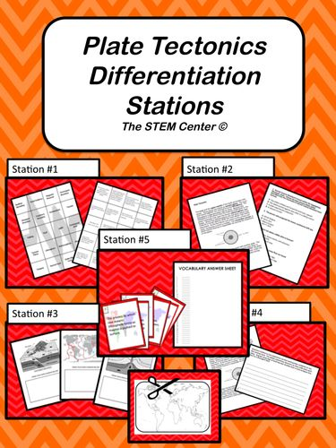 Plate Tectonics Differentiation Stations are here - Plate Tectonics: Differentiation Stations!  This product consists of six different stations for students to learn about plate tectonics. The student will learn about the crust, upper mantle, lithosphere, asthenosphere, convection currents, subduction, convergent boundaries, transform boundaries, Pangaea, Alfred Wegener, Mountain building, and much more