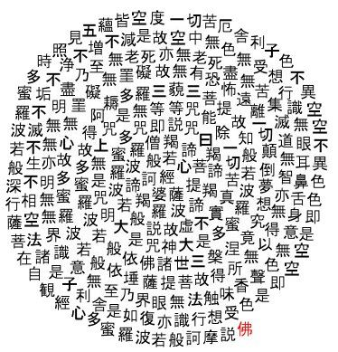 HeartSpiral ...A Meditation on the Heart Sutra thinking of Thay...Thich Nhat Hanh still in his coma time now 23 Dec 2014..
