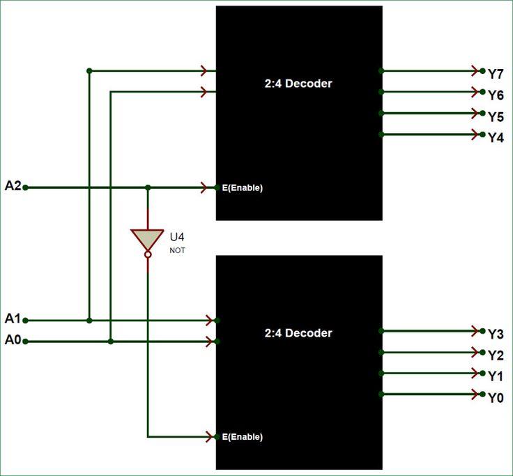 3:8 Decoder Circuit | Circuit, Circuit diagram, Digital ...