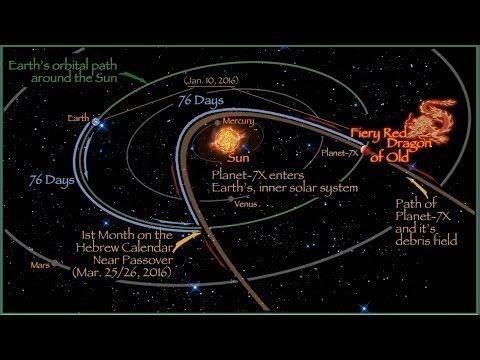 New Zealand Australia Planet X Nibiru Latest