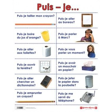 Puis Je? and Est-ce Que Je Peux? Double Sided French Learning Chart