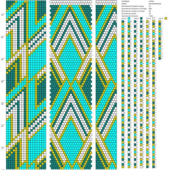 Жгут + схема (5) | 272 photos | VK