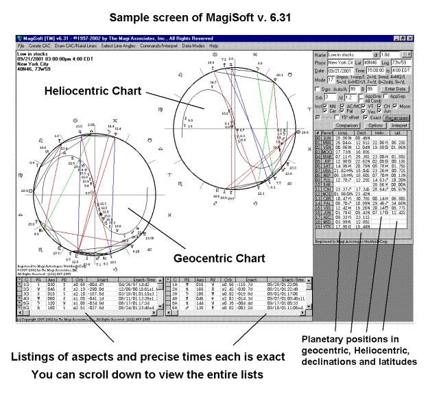 Simple Understandable Astrology Software Free